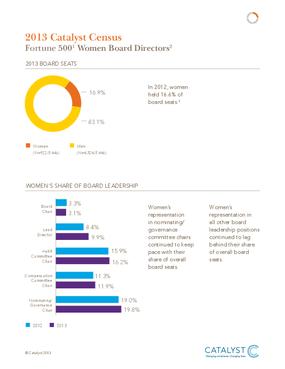 2013 Catalyst Census: Fortune 500 Women Board Directors