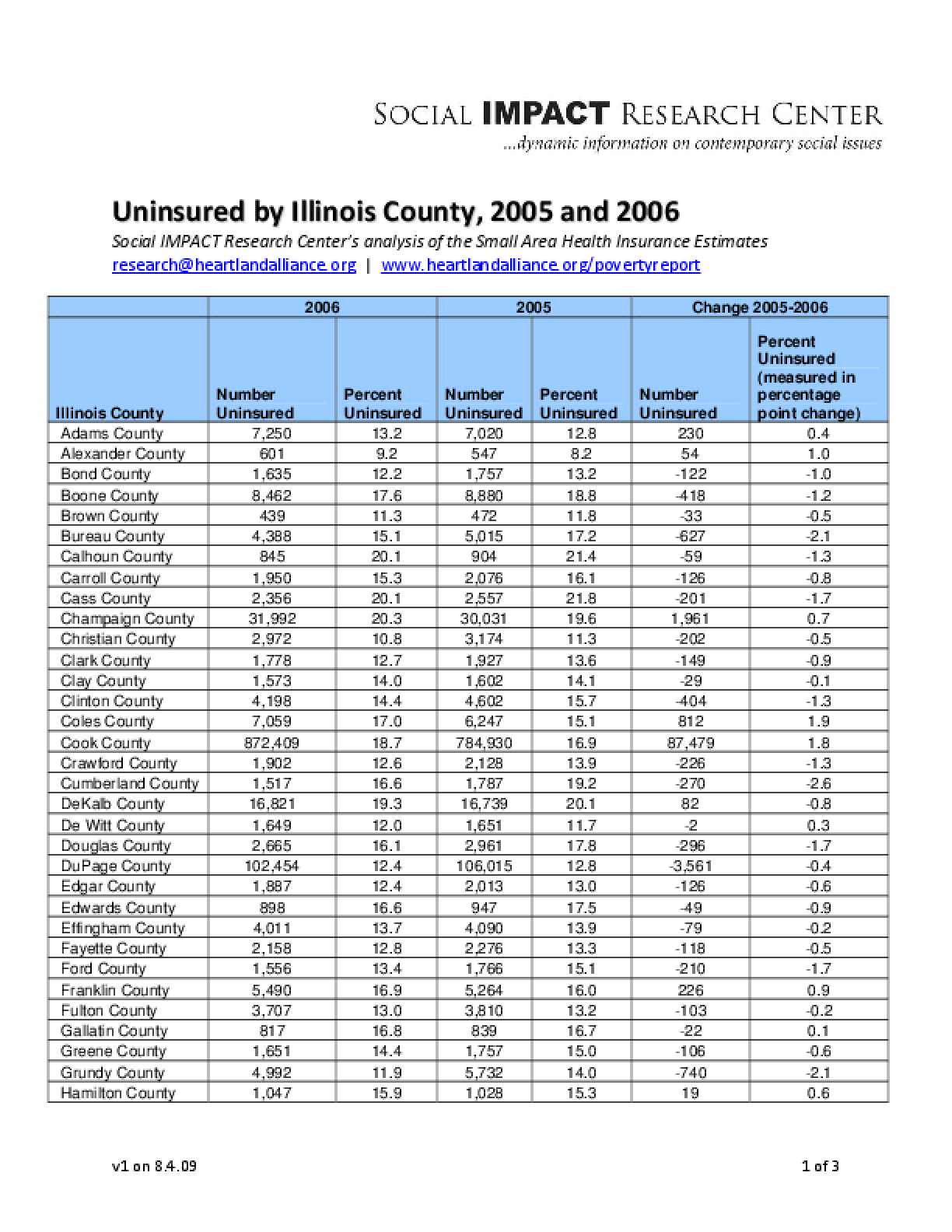 Uninsured by Illinois County, 2005 and 2006