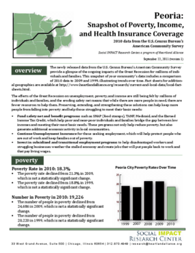 Peoria City: Snapshot of Poverty, Income, and Health Insurance Coverage