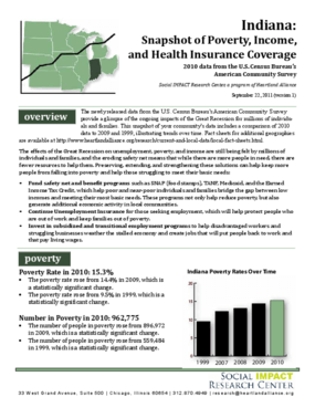 Indiana: Snapshot of Poverty, Income, and Health Insurance Coverage