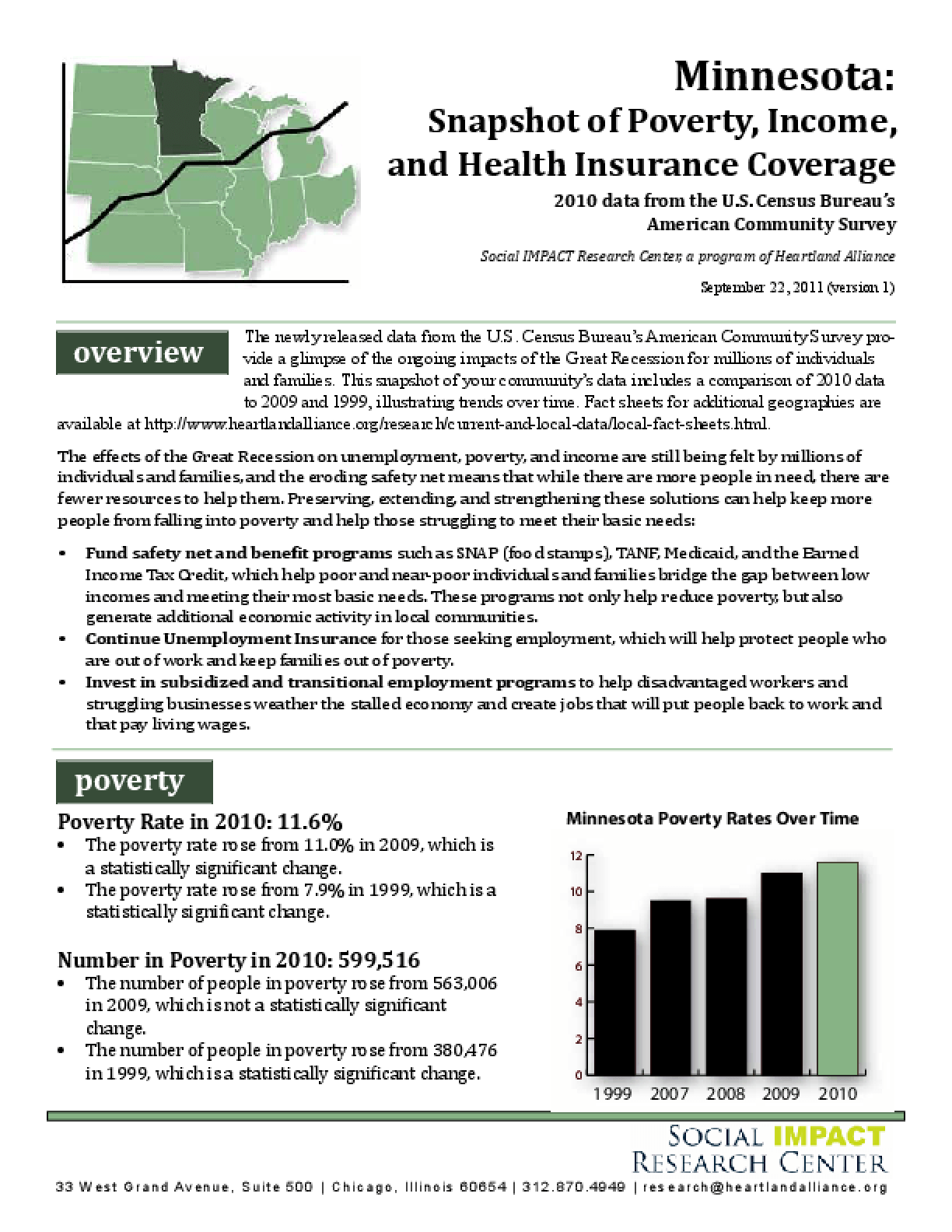 Minnesota: Snapshot of Poverty, Income, and Health Insurance Coverage
