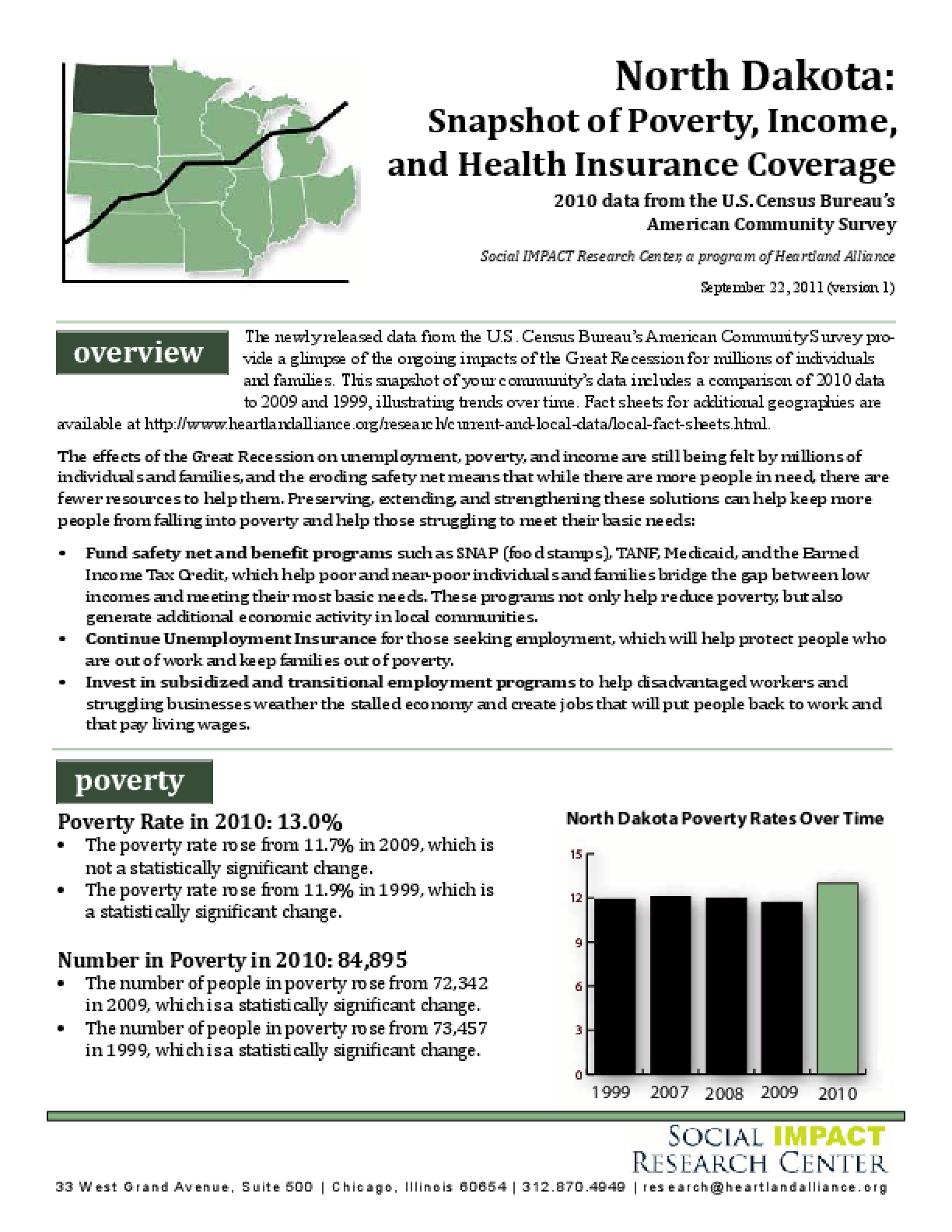 North Dakota: Snapshot of Poverty, Income, and Health Insurance Coverage