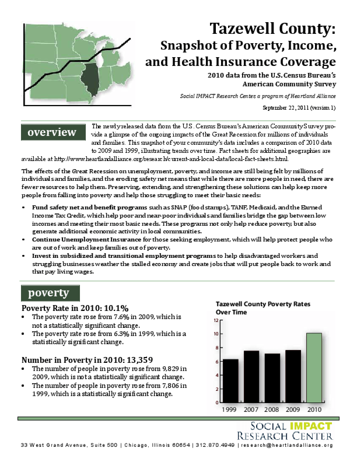 Tazewell: Snapshot of Poverty, Income, and Health Insurance Coverage