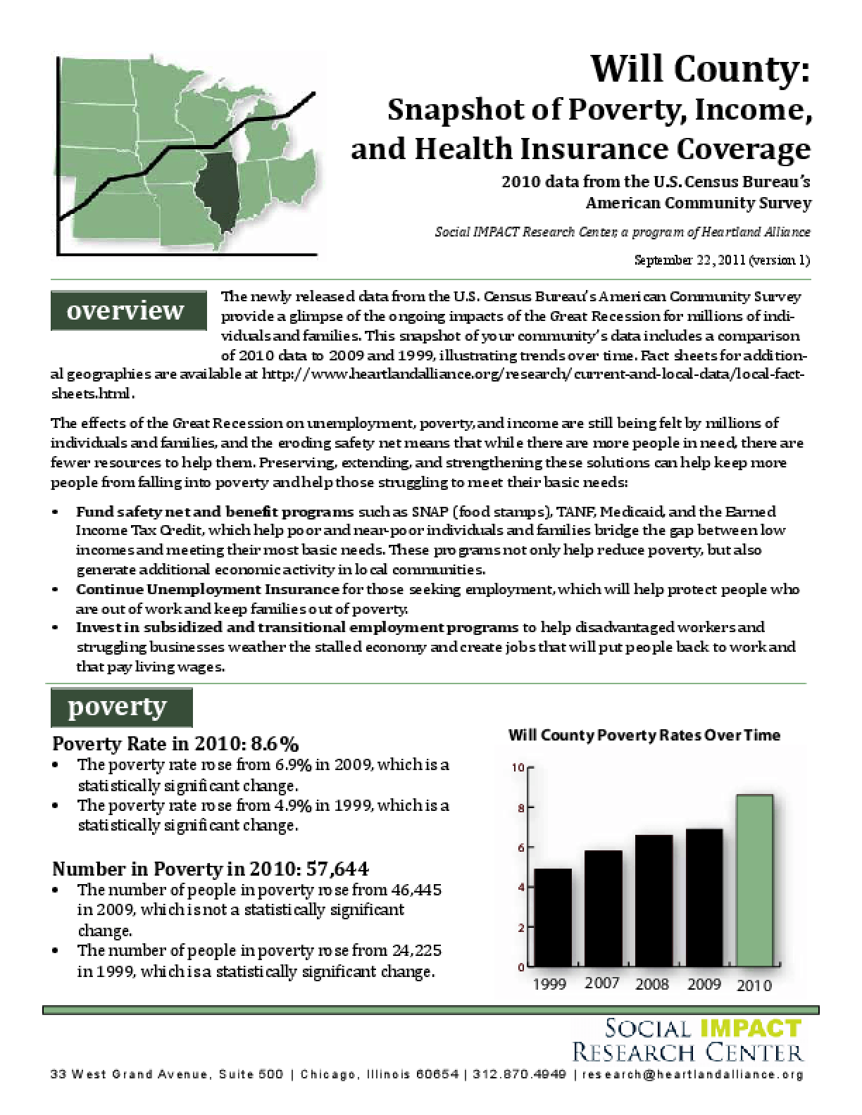 Will County: Snapshot of Poverty, Income, and Health Insurance Coverage