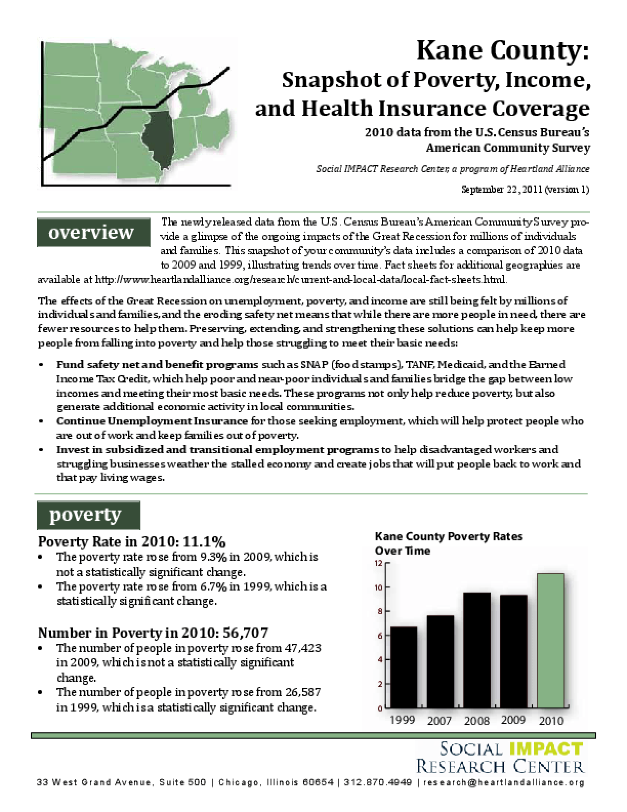 Kane County: Snapshot of Poverty, Income, and Health Insurance Coverage
