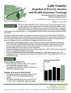 Lake County: Snapshot of Poverty, Income, and Health Insurance Coverage