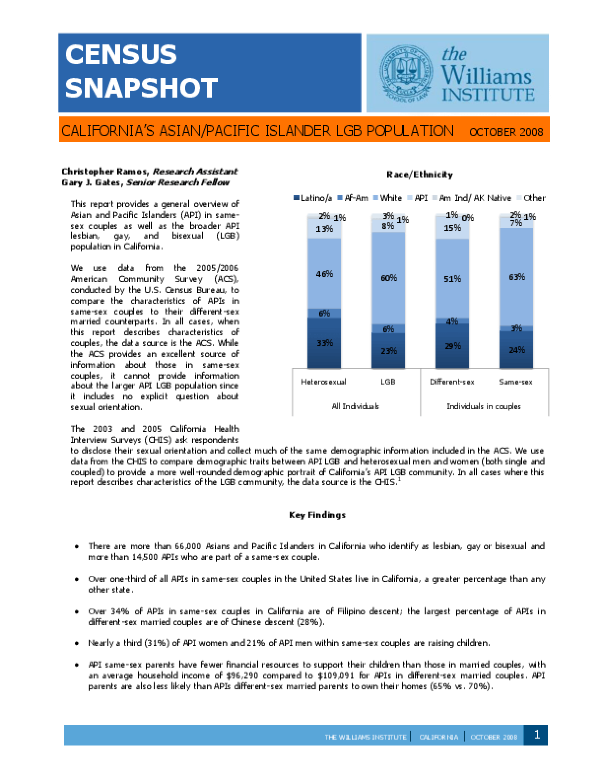 Census Snapshot: California's Asian/Pacific Islander LGB Population