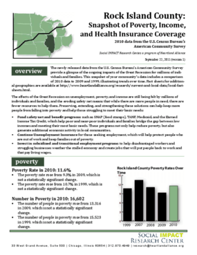 Rock Island: Snapshot of Poverty, Income, and Health Insurance Coverage