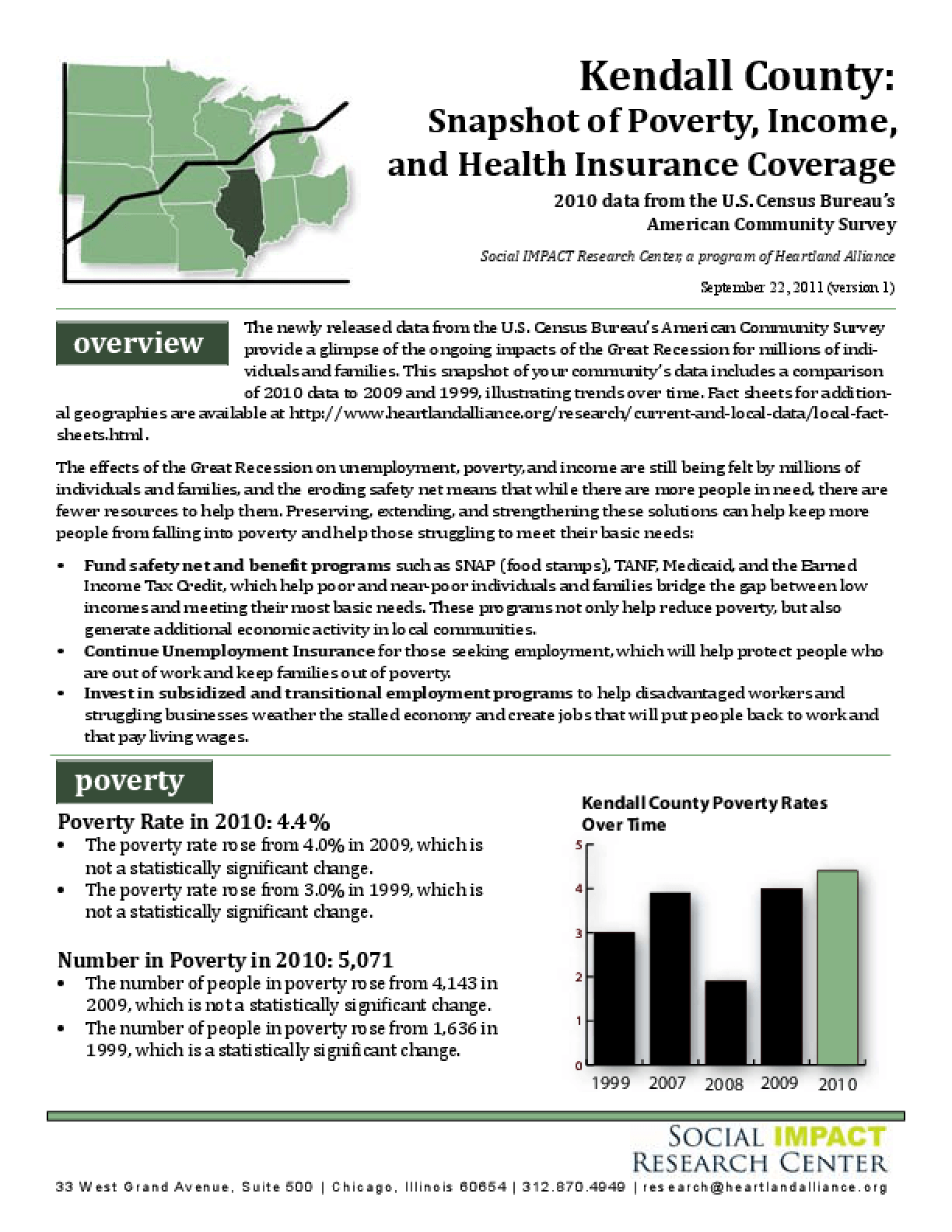 Kendall County: Snapshot of Poverty, Income, and Health Insurance Coverage