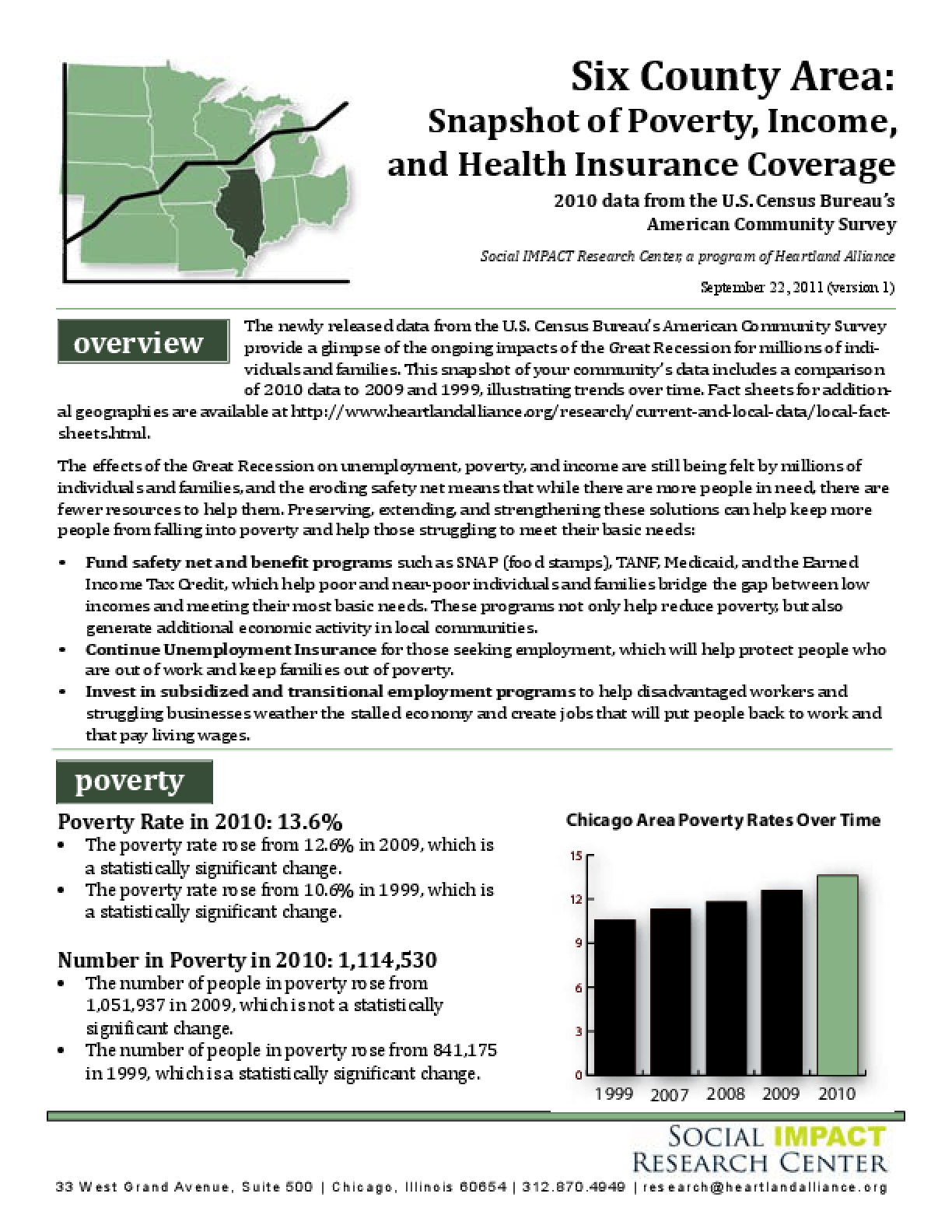 Chicago Region: Snapshot of Poverty, Income, and Health Insurance Coverage