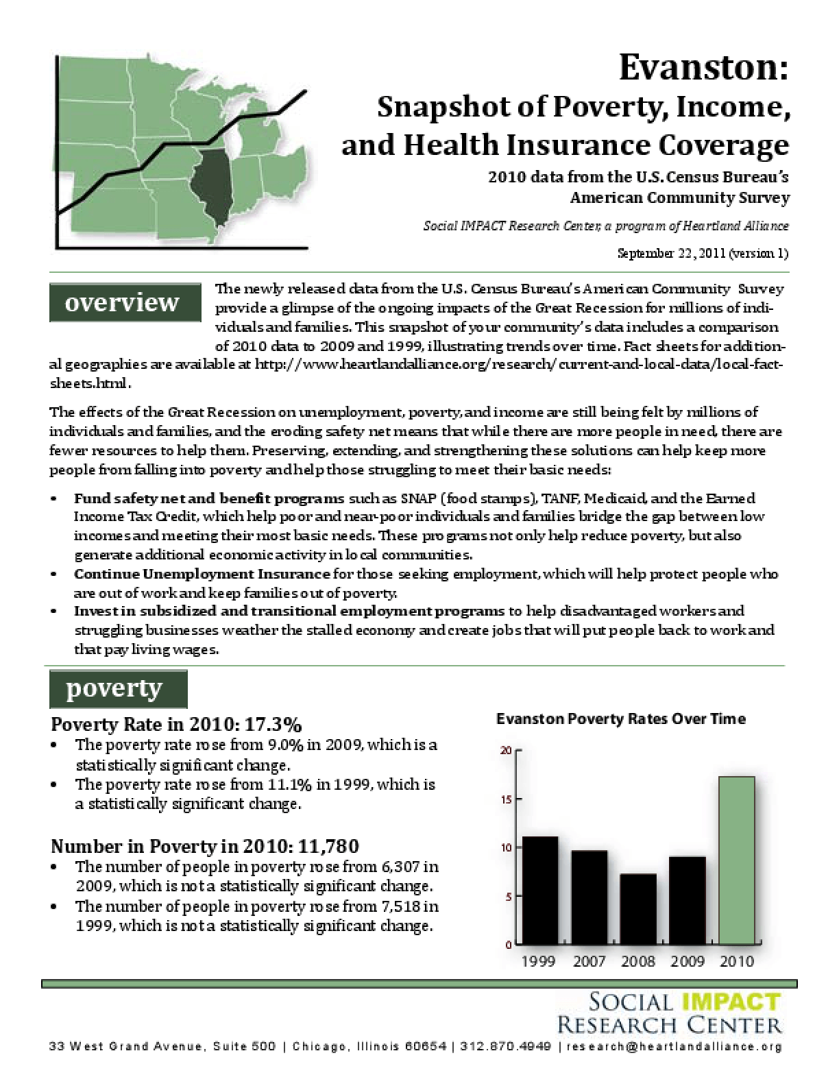 Evanston: Snapshot of Poverty, Income, and Health Insurance Coverage
