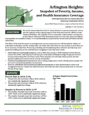 Arlington Heights: Snapshot of Poverty, Income, and Health Insurance Coverage