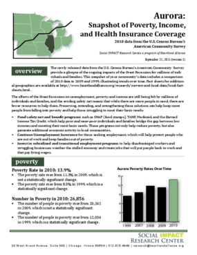 Aurora: Snapshot of Poverty, Income, and Health Insurance Coverage