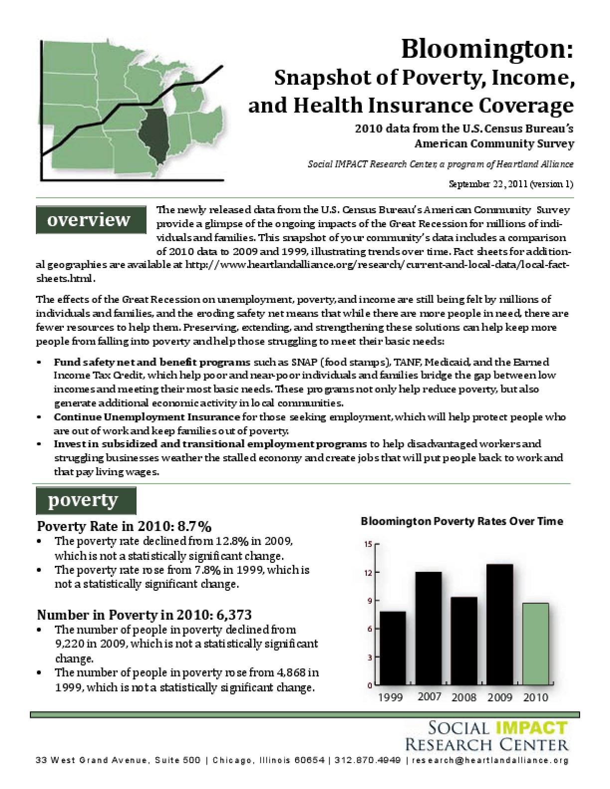 Bloomington: Snapshot of Poverty, Income, and Health Insurance Coverage