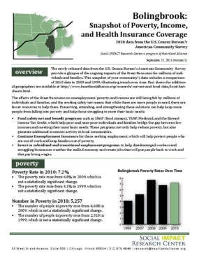 Bolingbrook: Snapshot of Poverty, Income, and Health Insurance Coverage