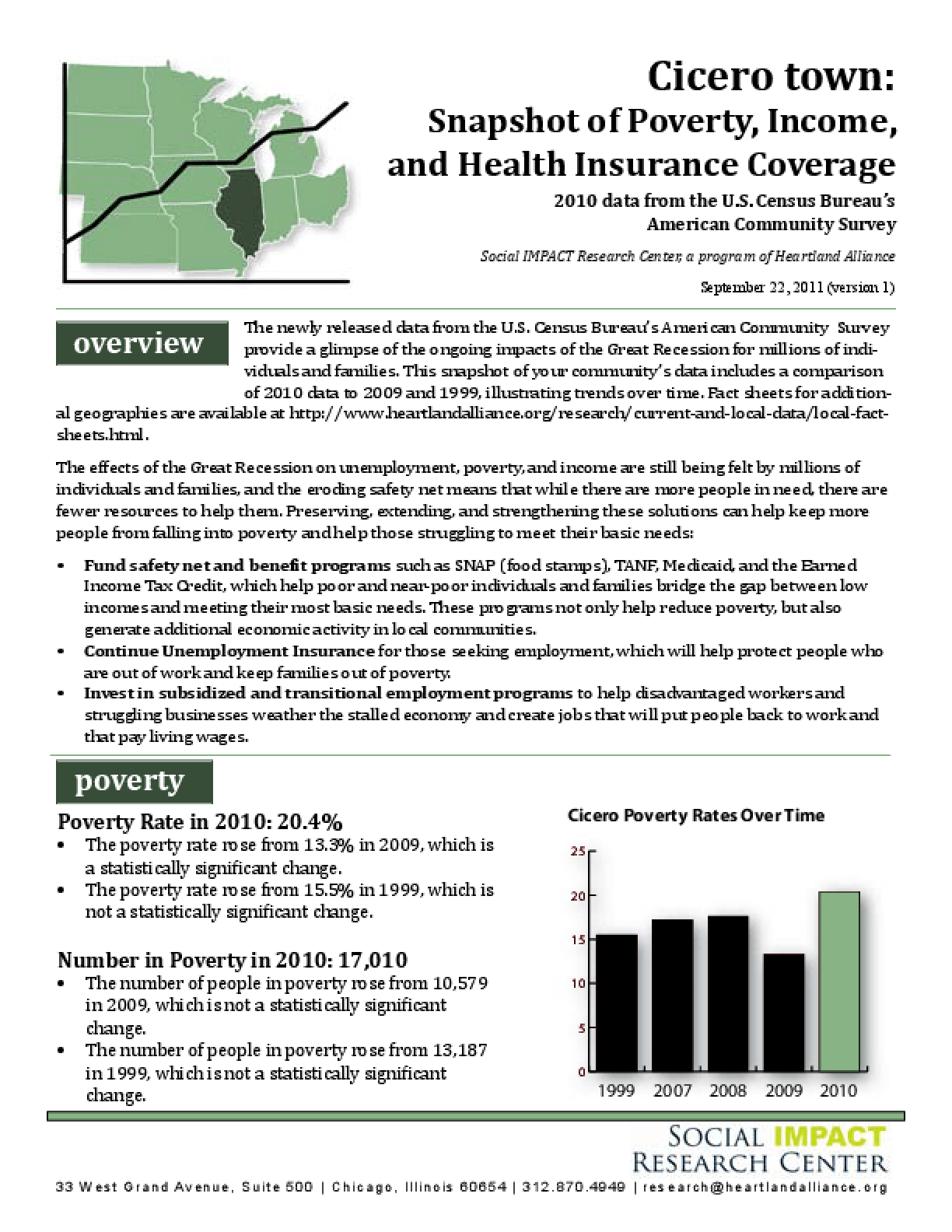 Cicero: Snapshot of Poverty, Income, and Health Insurance Coverage