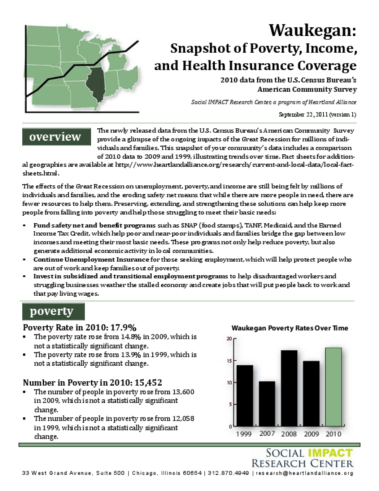 Waukegan: Snapshot of Poverty, Income, and Health Insurance Coverage