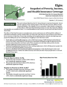 Elgin: Snapshot of Poverty, Income, and Health Insurance Coverage