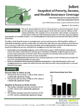 Joliet: Snapshot of Poverty, Income, and Health Insurance Coverage