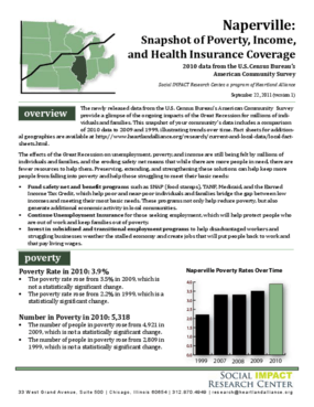 Naperville: Snapshot of Poverty, Income, and Health Insurance Coverage