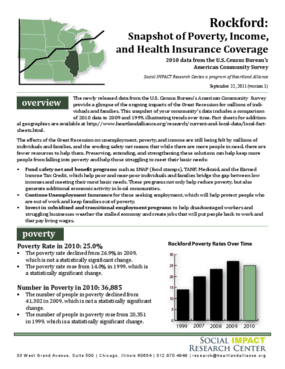Rockford: Snapshot of Poverty, Income, and Health Insurance Coverage