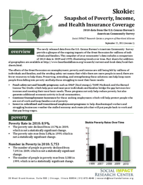 Skokie: Snapshot of Poverty, Income, and Health Insurance Coverage