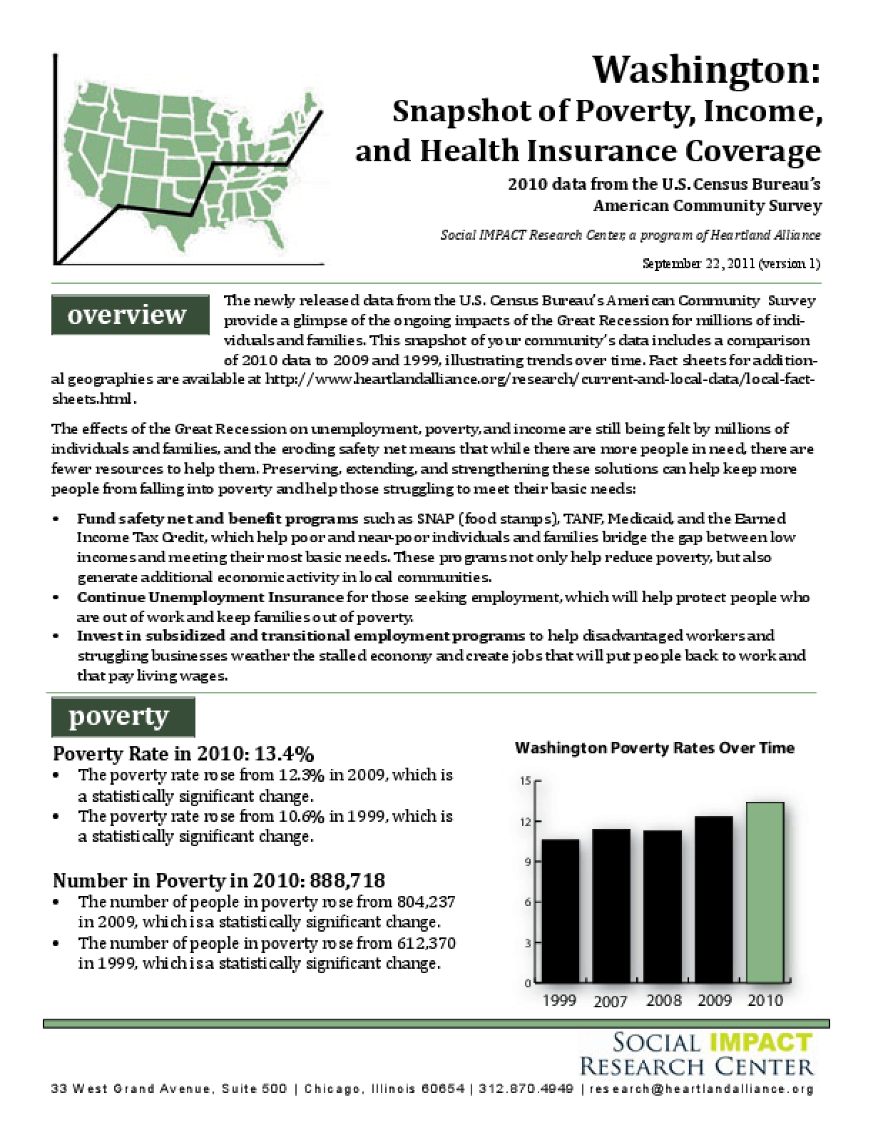 Washington: Snapshot of Poverty, Income, and Health Insurance Coverage