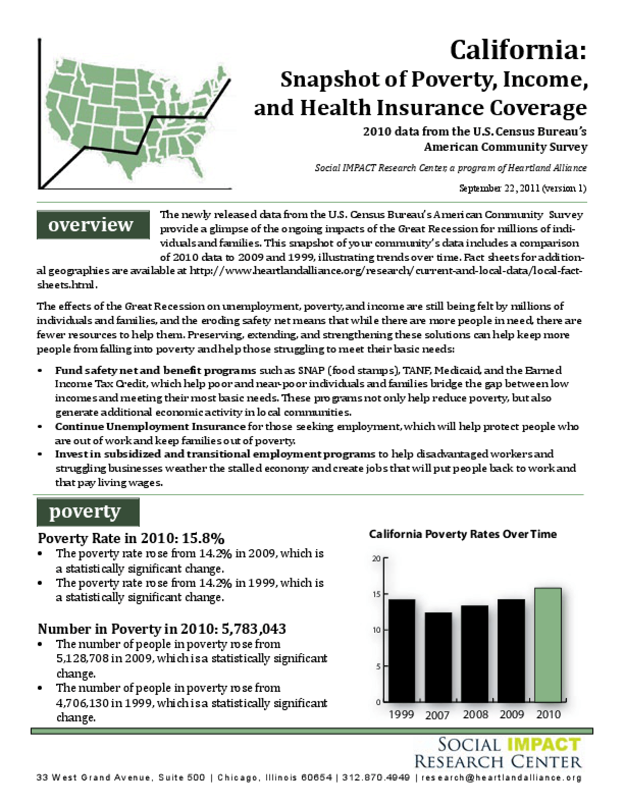 California: Snapshot of Poverty, Income, and Health Insurance Coverage