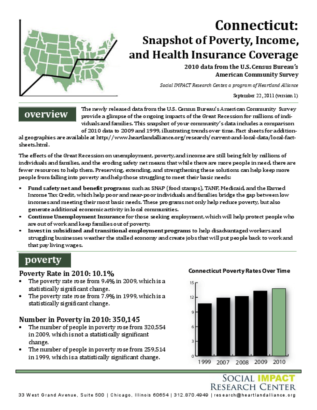 Connecticut: Snapshot of Poverty, Income, and Health Insurance Coverage