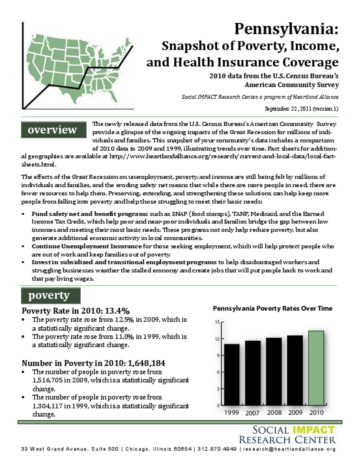 Pennsylvania: Snapshot of Poverty, Income, and Health Insurance Coverage