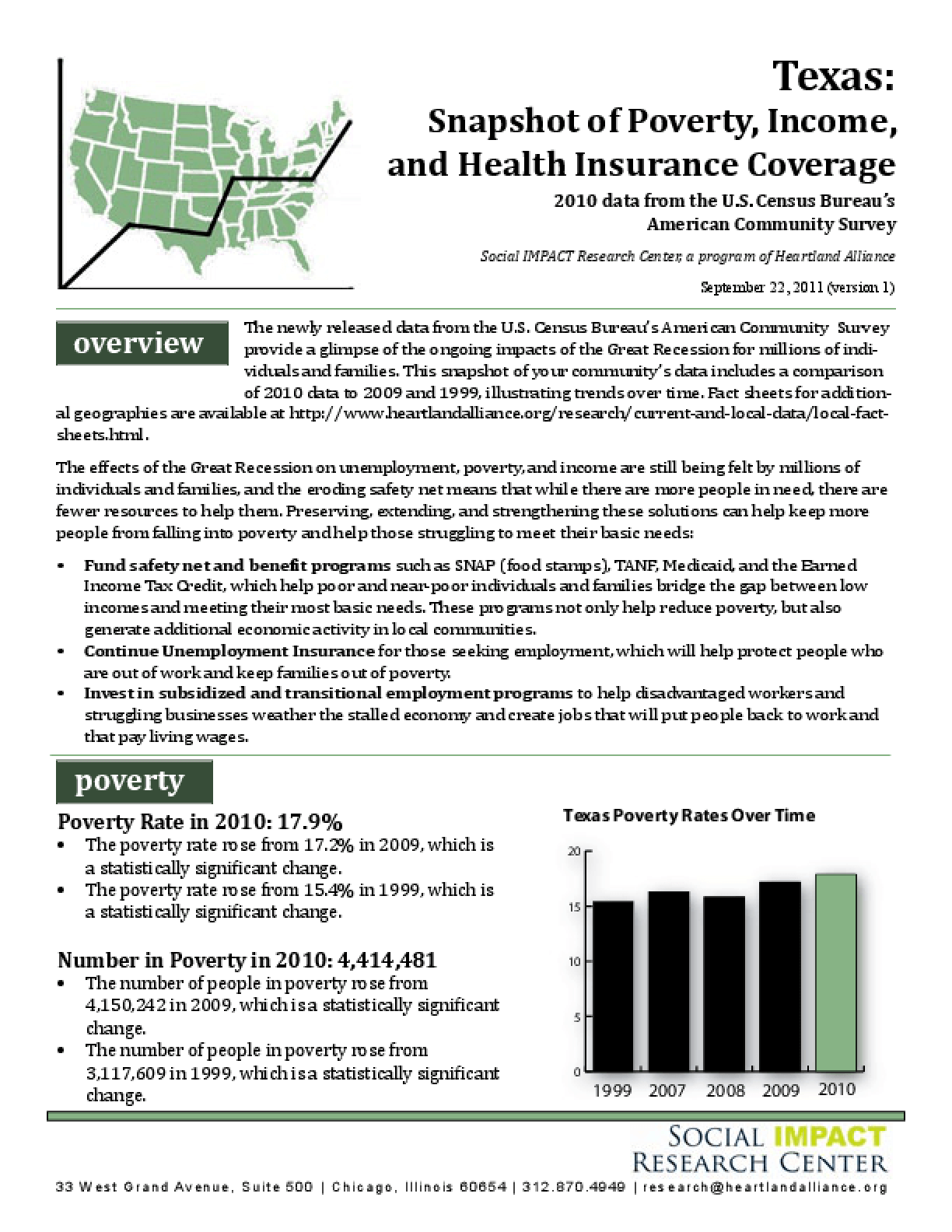 Texas: Snapshot of Poverty, Income, and Health Insurance Coverage