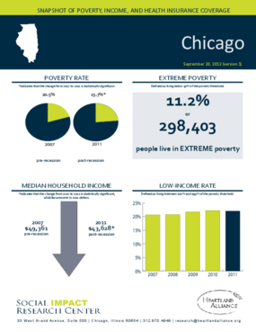 Chicago: Snapshot of Poverty, Income, and Health Insurance Coverage - 2011