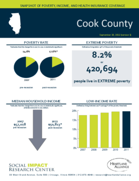 Cook County: Snapshot of Poverty, Income, and Health Insurance Coverage - 2011