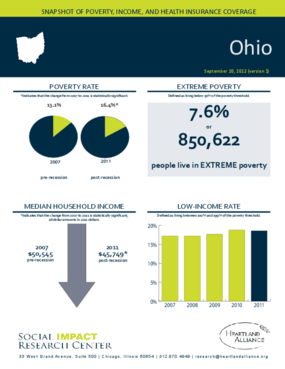 Ohio: Snapshot of Poverty, Income, and Health Insurance Coverage - 2011