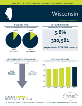 Wisconsin: Snapshot of Poverty, Income, and Health Insurance Coverage - 2011