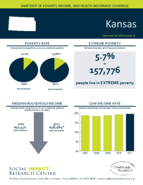 Kansas: Snapshot of Poverty, Income, and Health Insurance Coverage - 2011