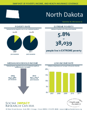 North Dakota: Snapshot of Poverty, Income, and Health Insurance Coverage - 2011