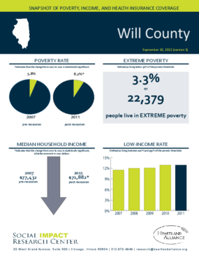 Will County: Snapshot of Poverty, Income, and Health Insurance Coverage - 2011