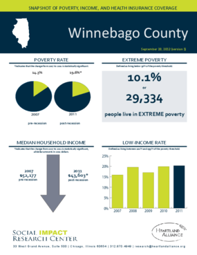 Winnebago County: Snapshot of Poverty, Income, and Health Insurance Coverage - 2011