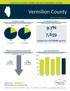 Vermilion County: Snapshot of Poverty, Income, and Health Insurance Coverage - 2011