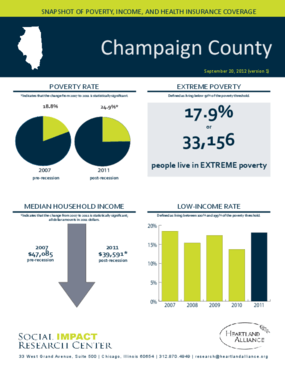 Champaign County: Snapshot of Poverty, Income, and Health Insurance Coverage - 2011