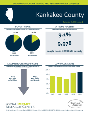 Kankakee County: Snapshot of Poverty, Income, and Health Insurance Coverage - 2011