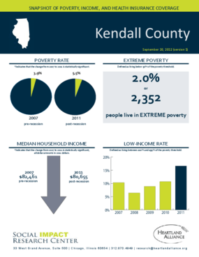Kendall County: Snapshot of Poverty, Income, and Health Insurance Coverage - 2011