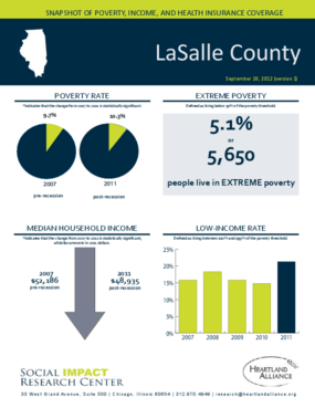 LaSalle County: Snapshot of Poverty, Income, and Health Insurance Coverage - 2011