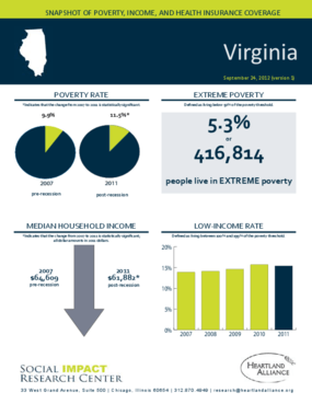 Virginia: Snapshot of Poverty, Income, and Health Insurance Coverage - 2011