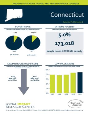 Connecticut: Snapshot of Poverty, Income, and Health Insurance Coverage - 2011