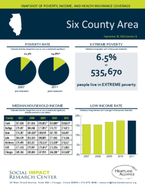 Six County Area: Snapshot of Poverty, Income, and Health Insurance Coverage - 2011