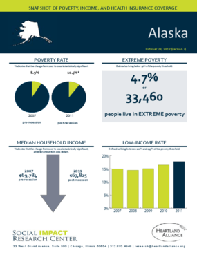 Alaska: Snapshot of Poverty, Income, and Health Insurance Coverage - 2011