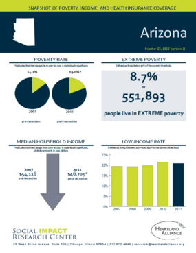 Arizona: Snapshot of Poverty, Income, and Health Insurance Coverage Fact Sheet - 2011