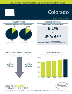 Colorado: Snapshot of Poverty, Income, and Health Insurance Coverage - 2011